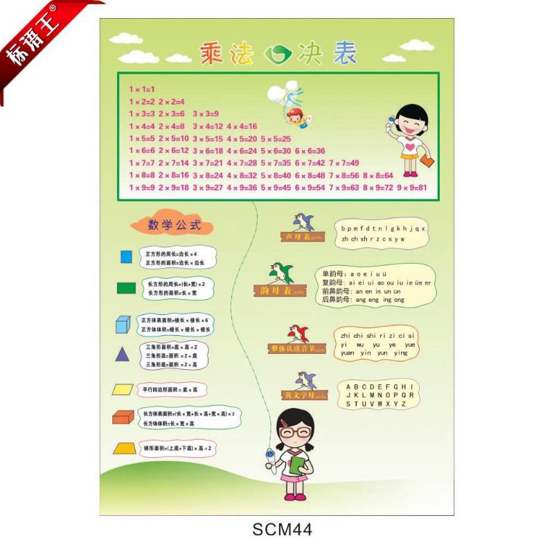 小学生知识挂图海报乘法口诀表,数学公式宣传画声母表