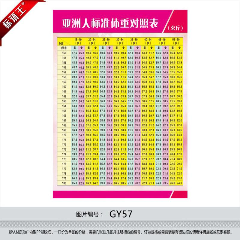 亞洲人標準身高體重對照表海報宣傳畫掛圖宣傳欄展板墻貼畫gy57圖片