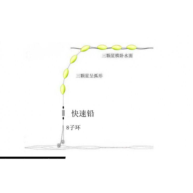传统钓6.3米七星漂线组带双钩配快速铅7星漂成品套装散子蜈蚣漂